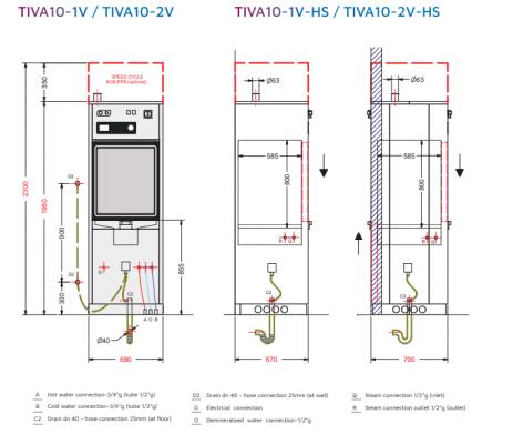 Bản vẽ máy rửa khử khuẩn Tuttnauer Tiva 10-V