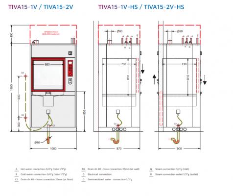 Bản vẽ máy rửa khử khuẩn Tuttnauer Tiva 15-V