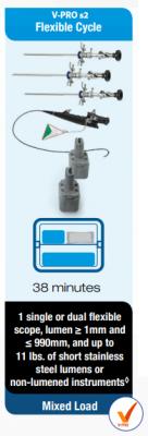 đánh giá thiết bị tiết trùng VHP cho cơ sở của bạn thông qua tính linh hoạt